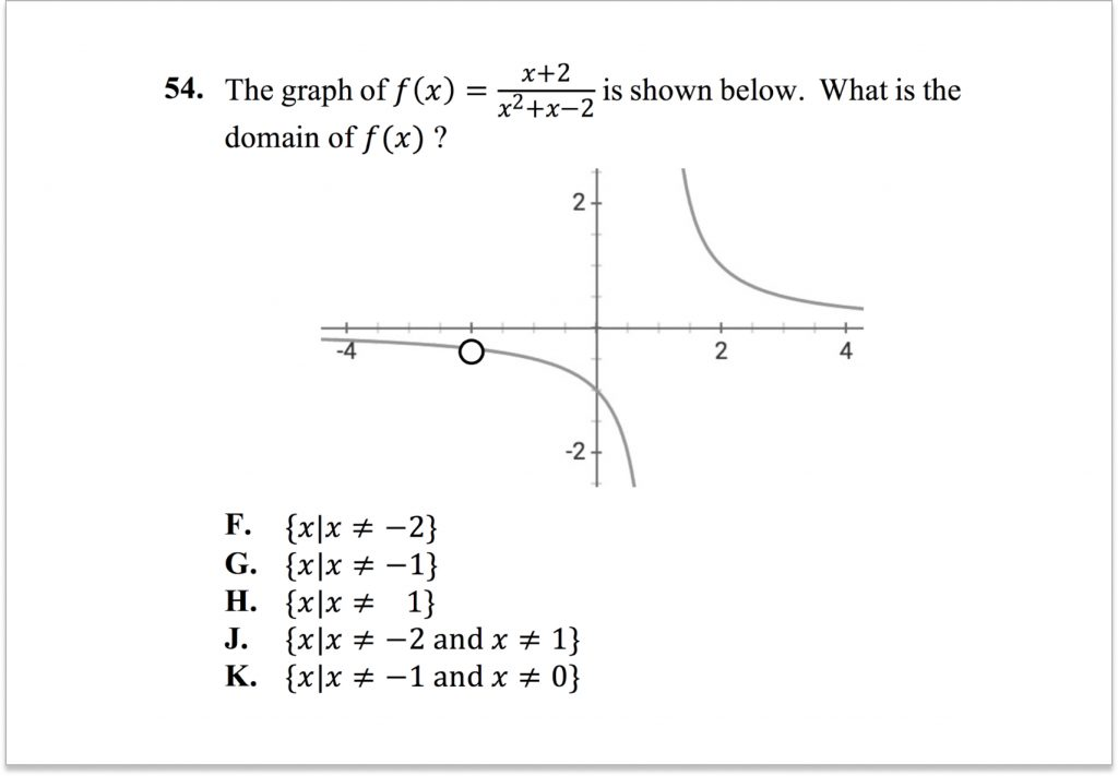 Math ACT Question 54