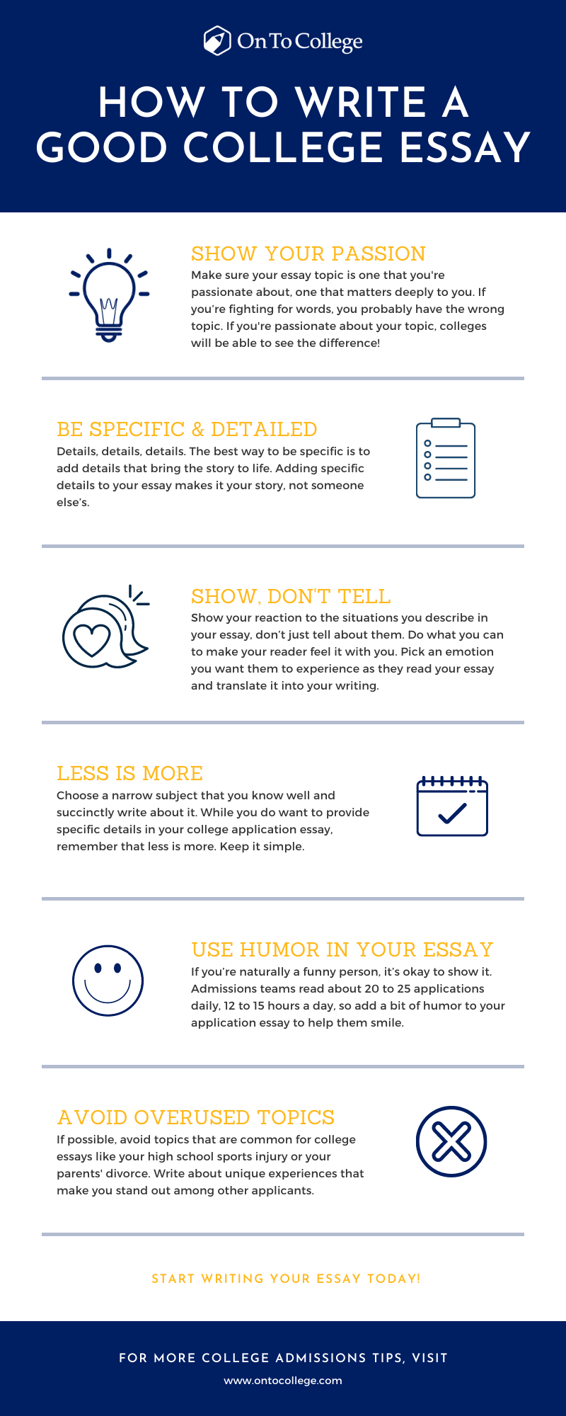 Write a College Essay Infographic