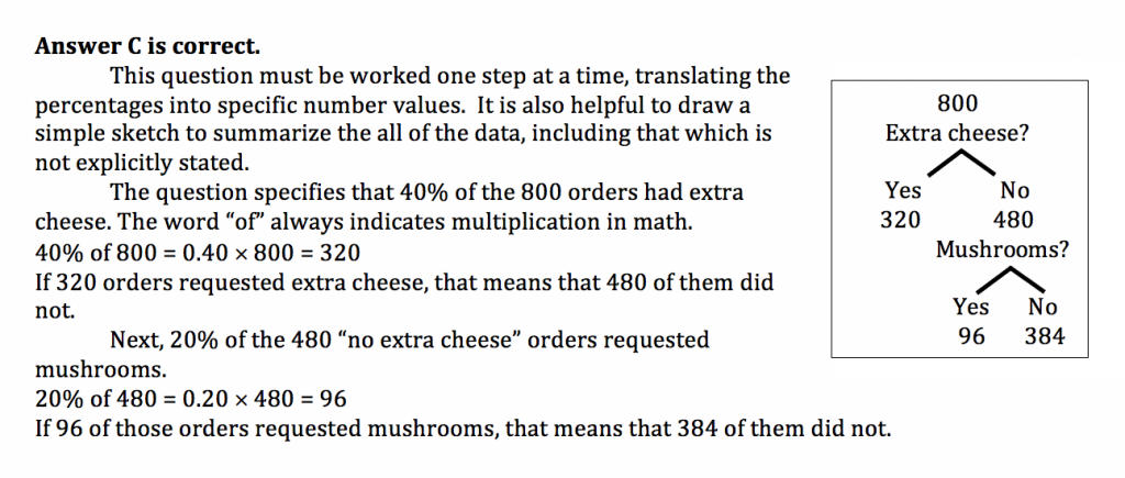 ACT Math Practice Question 7 - Solution