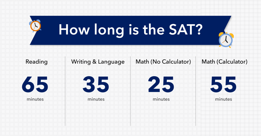 How long is the SAT?